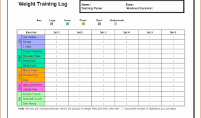 Weight Loss Challenge Spreadsheet Google Sheets Weight Loss Template New Weight Loss Challenge