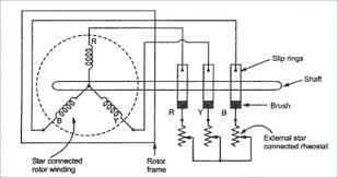 induction motor wiring diagrams 3 speed diagram single phase 3 phase induction motor wiring diagram pdf full size of 3 phase induction motor star delta connection diagram pdf wiring diagrams three wiring