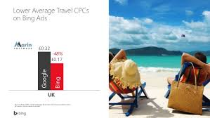 Travel Ads Uk Winter Travel Insights For 2016