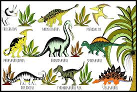In The Jungle Dinosaur Name Chart A1 A2 50cm X 70cm