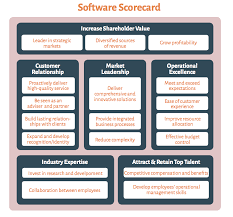 Supplier Scorecard Example A Full Balanced Scorecard Example Including 6 Templates