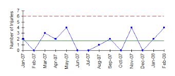 C Chart Example Small Sample Case For C And U Control Charts Bpi Consulting