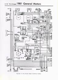 1981 chevy c10 fuse box diagram 1981 image wiring 84 chevy c10 wiring diagram wiring diagram on 1981 chevy c10 fuse box diagram