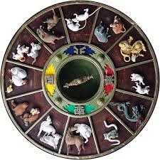Chinese Birth Order Chart Chinese Zodiac Wikipedia