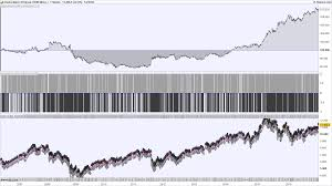 Pcc Charting System Point And Figure Charts Automated Trading System
