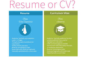 Resume Vs Cv Simple CV Vs Resume The Basics You Need To Know Resume