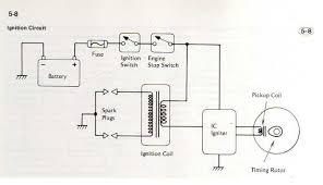 csr wiring diagram pdf csr image wiring diagram 78 kz1000 b2 wiring schematic 78 auto wiring diagram schematic on csr wiring diagram pdf