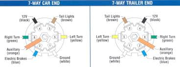7 way wiring diagram dodge diesel diesel truck resource forums here is a start