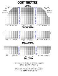 Cort Theater Seating Chart Elegant Crisler Arena Seating Chart Michaelkorsph Me