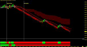 Nq Chart 2017 06 09 Nq Dowsnide Gap On Range Chart Tradingfibz
