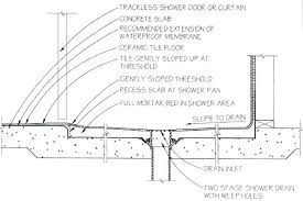 mortar bed shower pan the shower system solves all problems listed above with traditional mortar bed