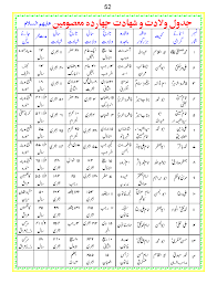Namaz Rakat Chart Pdf 2019
