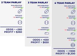 Betting Information