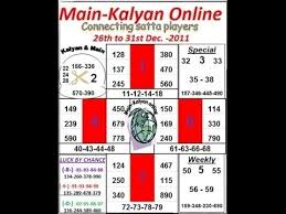 Kalyan Guessing Number Chart Kalyan Guessing 28_12_2016 2 Ank 100 Fix Open To Close