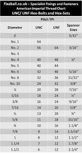 27 Valid Stud Thread Chart