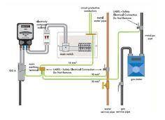 electrical wiring diagrams pdf free image diagram cool ideas free vehicle wiring diagrams pdf at Wiring Diagrams For Free