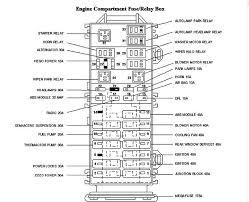 mercury sable fuse box diagram image details 2008 toyota corolla fuse box diagram at 2005 Corolla Fuse Box