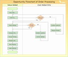 Process Flow Chart Template Powerpoint 2003 16 Best Sample Flow Charts Images Sample Flow Chart