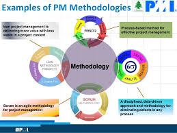 portfolio management framework diagram wiring diagram option