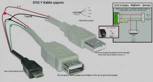 hdmi to usb wiring diagram wiring diagram wiring diagram for usb cord manual e bookandroid cable schematic wiring diagram technicusb otg wiring diagram