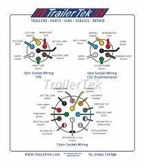 12n trailer plug wiring diagram 2004 dodge ram 1500 best of