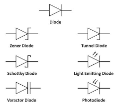 showing post media for wiring diagram diode symbol diode symbol jpg 450x403 wiring diagram diode symbol