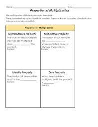 Properties Of Multiplication Chart Nbt B 5