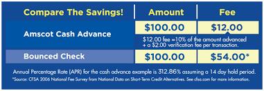 Advance America Rate Chart Cash Advance Payday Loans