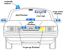 emergency vehicle lighting diagram showing potential mounting positions for internal body mounted and removable beacons on emergency vehicles