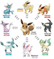 Misdreavus Evolution Chart