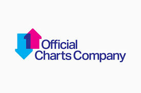 Official Charts 40 Give Up Art The Official Charts Company Design Logo
