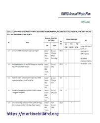 Job Safety Analysis Template Free New Employee Analysis Template Haferco