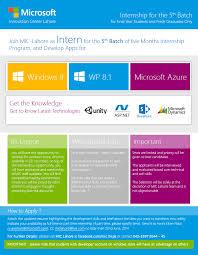 Microsoft Internship Apply Microsoft Innovation Center Lahore Internship Program