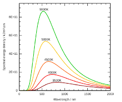 1 1 Blackbody Radiation Cannot Be Explained Classically