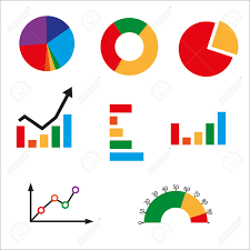 Different Charts Different Kinds Of Business Charts Bar Chart Pie Chart Line