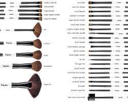 makeup brushes with names beautiful professional vegan 32 piece eco makeup brush cosmetic