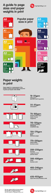 how to make a good flyer for your business a guide to deciding on page size for printed leaflets and flyers