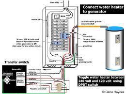 generac transfer switch wiring diagram Generac Automatic Transfer Switch Wiring Diagram manual transfer switch wiring diagram · generac battery charger wiring diagram generac 100 amp automatic transfer switch wiring diagram