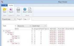 Gantt Chart Mpp Mpp Viewer Wiki Home