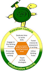 kakau mea nui writing matters just for teachers hawaiian culture collaborative writing long description available