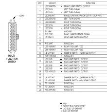 wiring diagram for 2005 dodge neon the wiring diagram readingrat net dodge neon wiring diagram ignition wiring diagram for 2005 dodge neon the wiring diagram