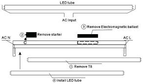 fluorescent light wiring diagram fluorescent led tube installation fluorescent light wiring diagram diagram led tube light 7 for fluorescent lighting wiring d led tube fluorescent light wiring diagram