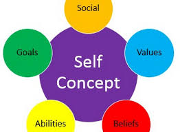 about self esteem national association for self esteem our definition of self esteem