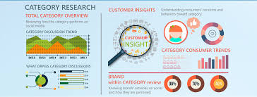 Category Research | YouNet Media - Social Listening & Market ...