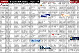huawei phones price list. check out the latest mobile phones price lists - 12th april 2016 huawei list