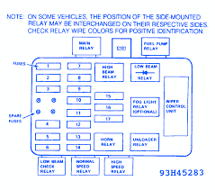 bmw 528e fuse box bmw diy wiring diagrams