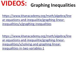 solve and graph inequalities worksheet math aids answers with step by problem solver solving graphing pdf