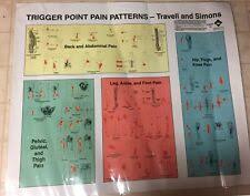Travell And Simons Trigger Point Flip Charts By David G