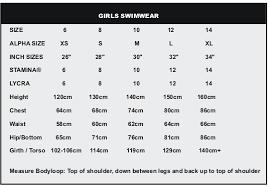 Liz Claiborne Size Chart Liz Claiborne Inc Reaches Agreement To License Swimwear