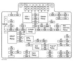 2000 suburban fuse diagram advance wiring diagram 2000 suburban fuse diagram wiring diagram basic 2000 suburban fuse box diagram 2000 suburban fuse diagram